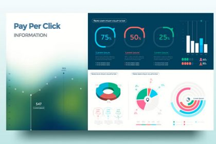 PPC Pay Per Click Google Ads Management